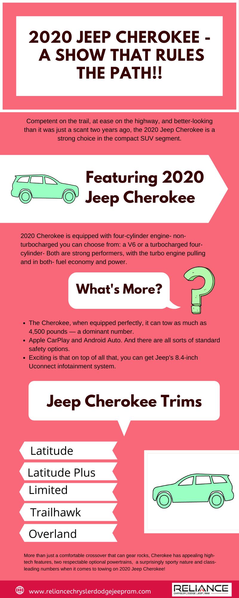 2020 Jeep Cherokee - Reliance Bay City Texas