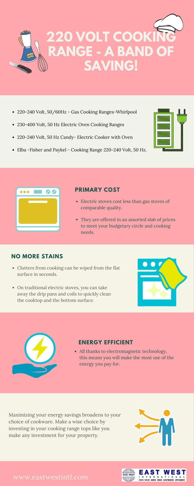220 Volt Cooking Range - East West International Infographic