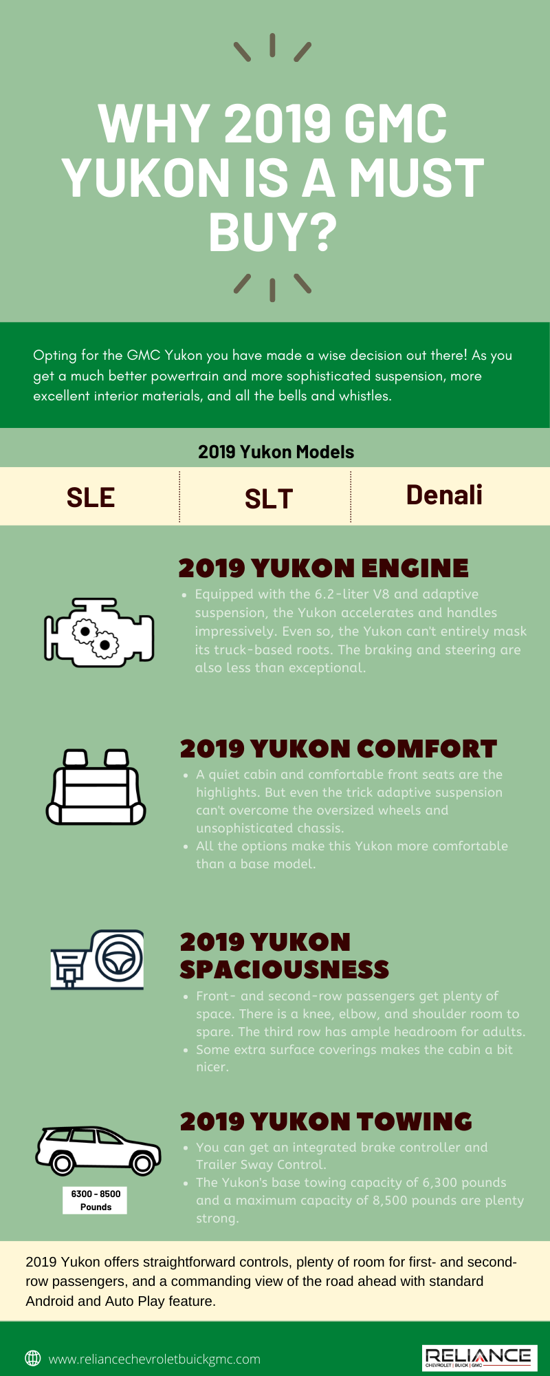 Why 2019 GMC Is A Must Buy - Infographic