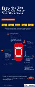 2020 Kia Forte Specifications - Westside Kia