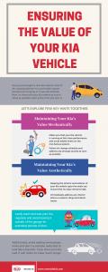 Westside-Kia-Ensuring-The-Value-Of-Your-Kia-Vehicle-2