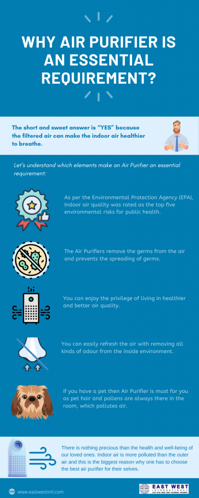 Why Air Purifier is an essential requirement by East West International Houston