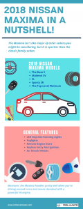 2018 Nissan Maxima in a Nutshell by Reliance Nissan