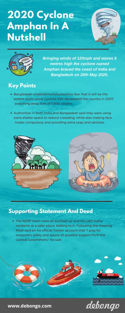 2020 Cyclone Amphan In A Nutshell by Debongo.com