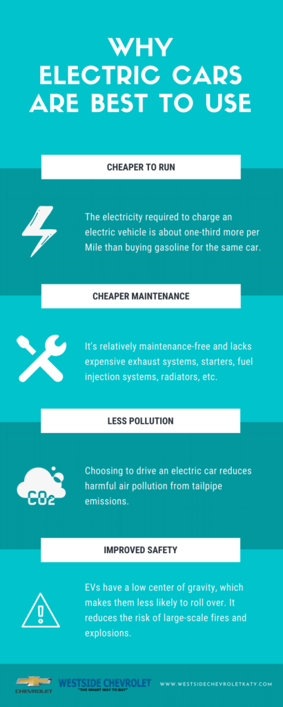 Why Electric Cars Are Best to Use - Westside Chevrolet Katy
