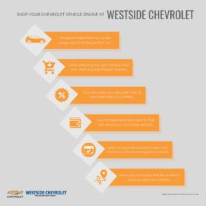 Shop-Your-Chevrolet-Vehicle-Online-At-Westside-Chevrolet-1