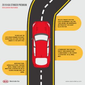 The-2019-Kia-Stinger-Premium-Exclusive-Features-Westside-Kia-1