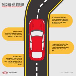 The-2019-Kia-Stinger-Premium-Exclusive-Features-Westside-Kia