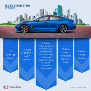 Westside Kia - 2021 Kia Stinger GT-Line Key Features