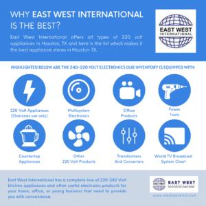 Why-East-West-International-is-the-best