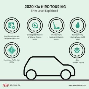 2020-Kia-Niro-Touring-trim-level-explained
