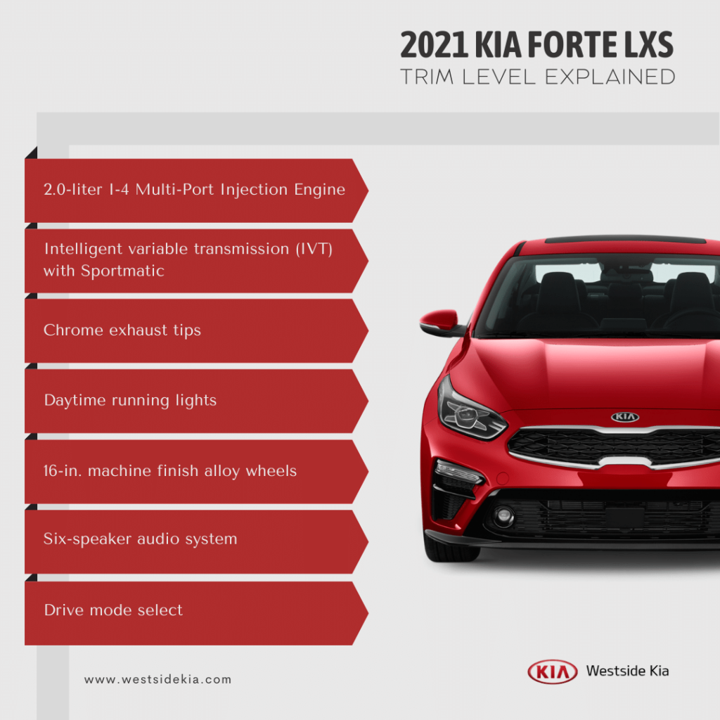All About the 2021 Kia Forte LXS Infographic - Westside Kia