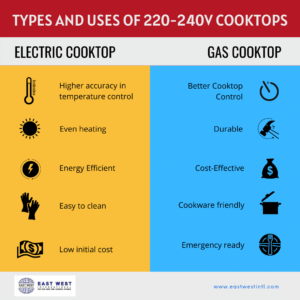 East-West-International-Types-and-Uses-of-220-240V-Cooktops