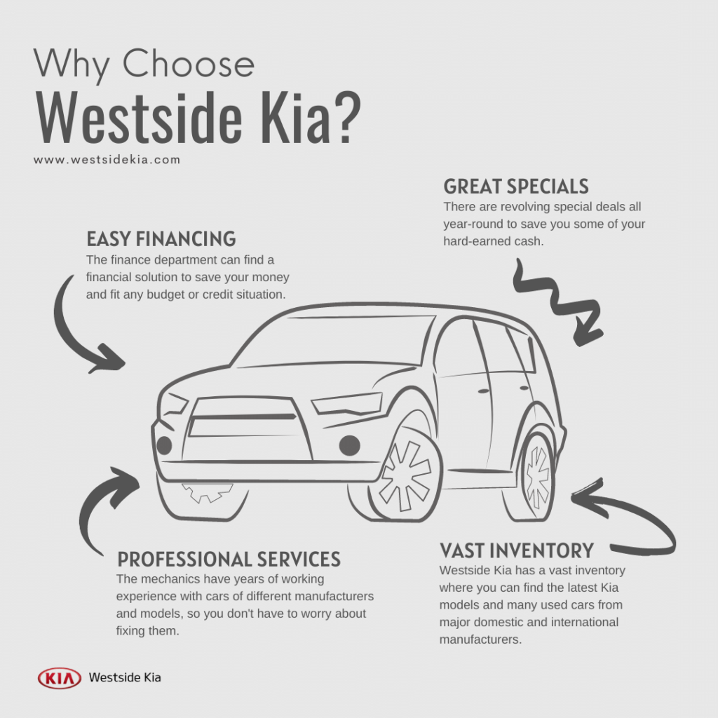 Why Choose Westside Kia Infographic