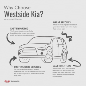 Why-Choose-Westside-Kia-Infographic