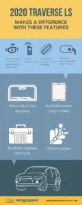 2020-Traverse-LS-Makes-A-Difference-With-These-Features-Infographic-Westside-Chevrolet