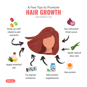 Debongo.com-A-few-tips-to-promote-hair-growth