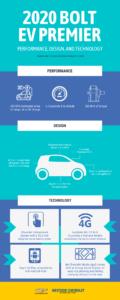 2020-Chevrolet-Bolt-EV-Premier-Infographic-Westside-Chevrolet