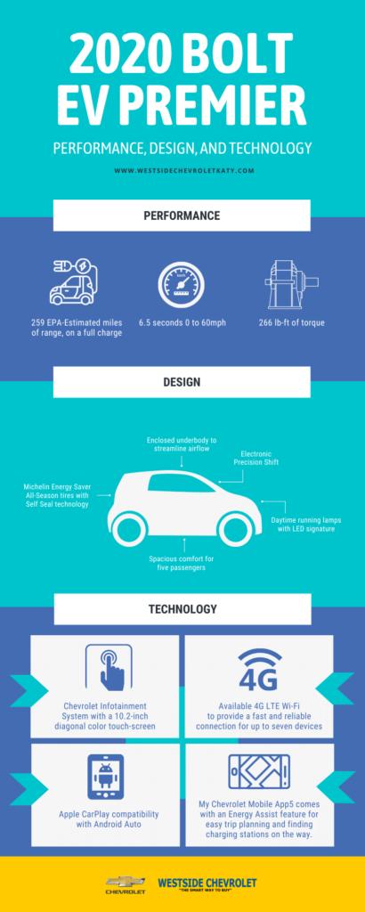 2020 Chevrolet Bolt EV Premier Infographic - Westside Chevrolet