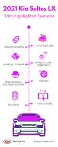 2021-Kia-Seltos-LX-Trim-Highlighted-Features-Infographic-Westside-Kia