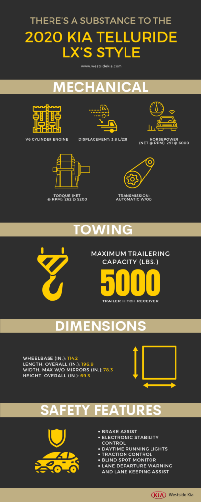 There is a substance to the 2020 Kia Telluride LXs style Infographic - Westside Kia