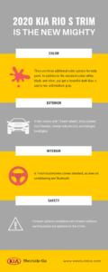 2020-Kia-Rio-S-Trim-Is-The-New-Mighty-Infographic-Westside-Kia