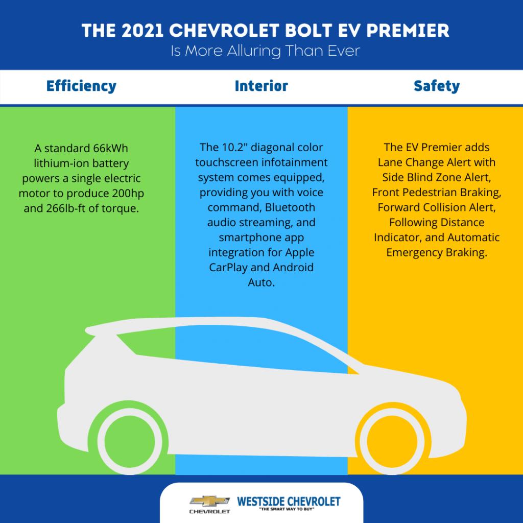 The 2021 Chevrolet Bolt EV Premier Is More Alluring Than Ever Infographic - Westside Chevrolet