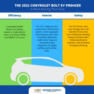 The-2021-Chevrolet-Bolt-EV-Premier-Is-More-Alluring-Than-Ever-Infographic-Westside-Chevrolet