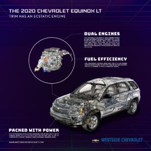 The 2020 Chevrolet Equinox LT Trim Has An Ecstatic Engine Infographic Westside Chevrolet
