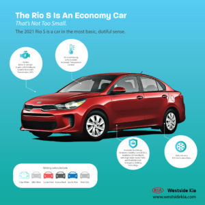 2021 Kia Rio S Is An Economy Car That's Not Too Small Infographic - Westside Kia