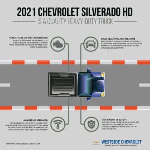 2021 Chevrolet Silverado HD Is A Quality Heavy-Duty Truck Infographic