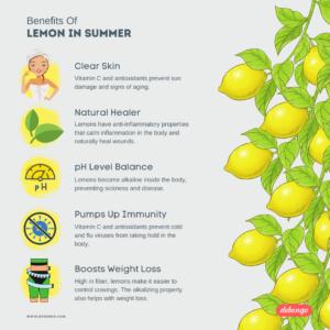 Benefits Of Lemon In Summer Infographic