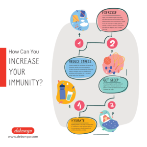 How Can You Increase Your Immunity