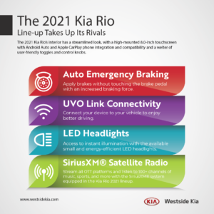 The-2021-Kia-Rio-Line-up-Takes-Up-Its-Rivals